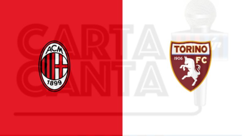 Le PAGELLE rossonere di Milan-Torino 1-0. 24° GIORNATA