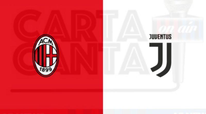 Le PAGELLE rossonere di Milan-Juventus 1-1. ANDATA SEMIFINALE COPPA ITALIA